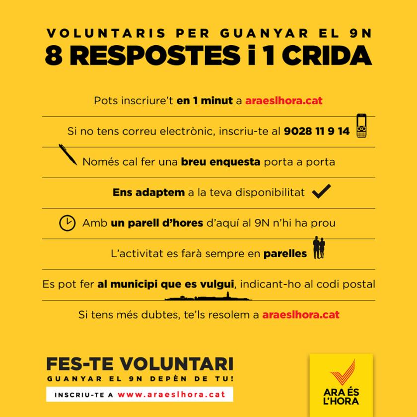 GENERAL-Voluntaris